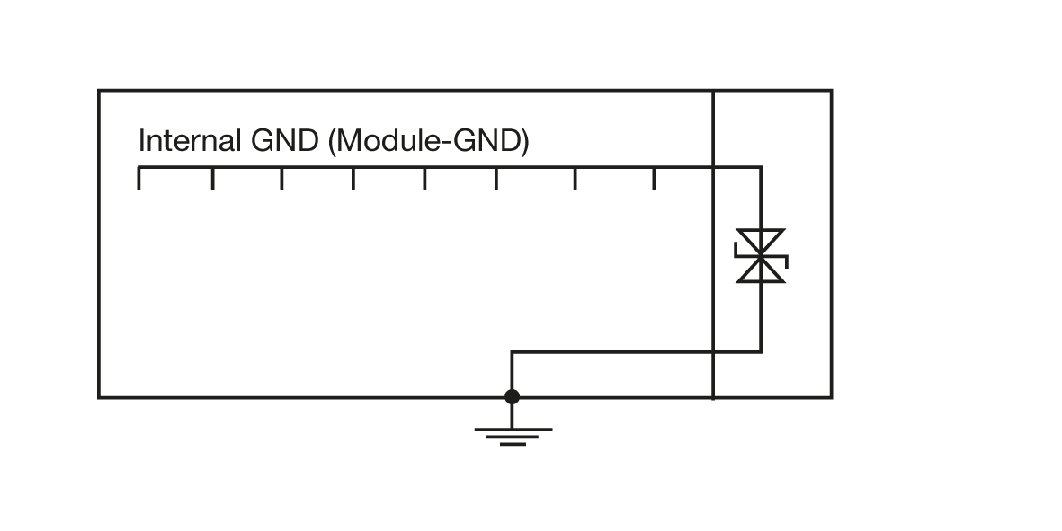 internal GND